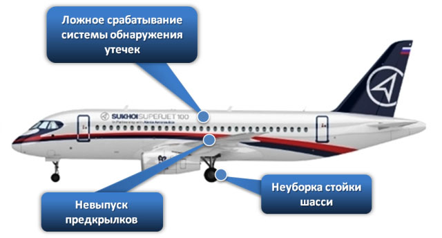 SSJ100_1.jpg