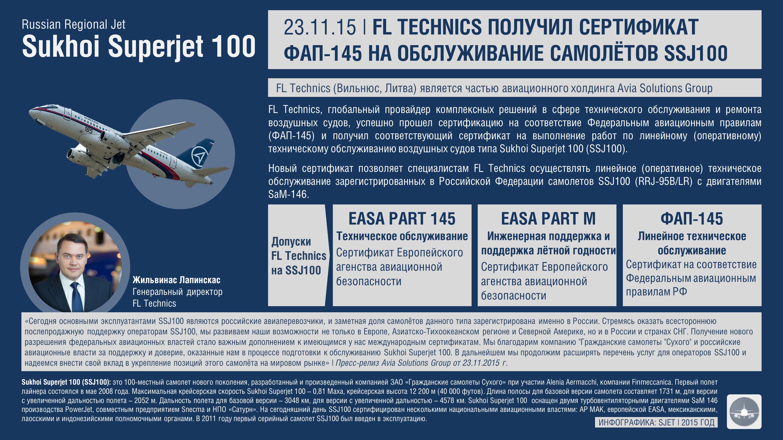 Sukhoi%20Superjet%20SSJ100%20RRJ95%20FL%20Technics%20EASA.png