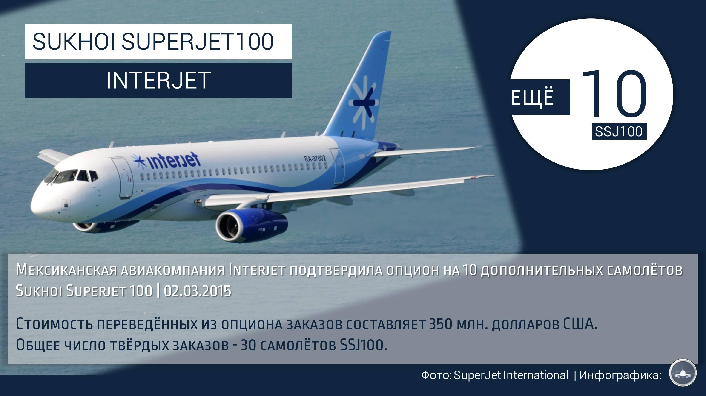 Sukhoi%20Superjet%20SSJ100%20RRJ95%20Interjet%20%281%29.JPG