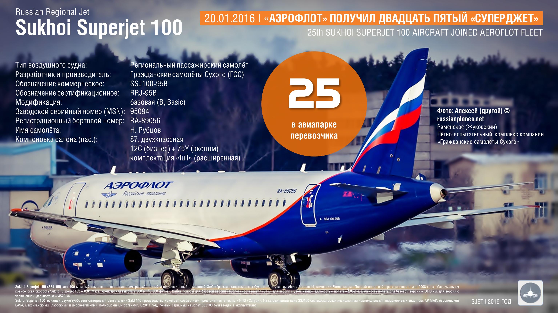 Sukhoi%20Superjet%20SSJ100%2025th%20Aeroflot%20RA-89056.png