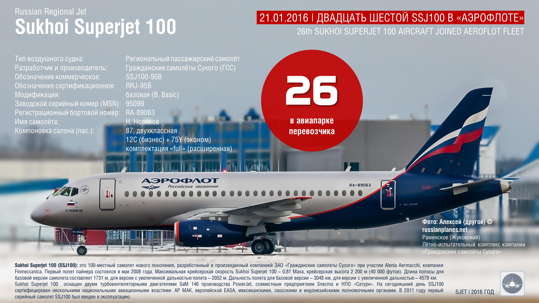 Sukhoi%20Superjet%20SSJ100%2026th%20Aeroflot%20RA-89063.png