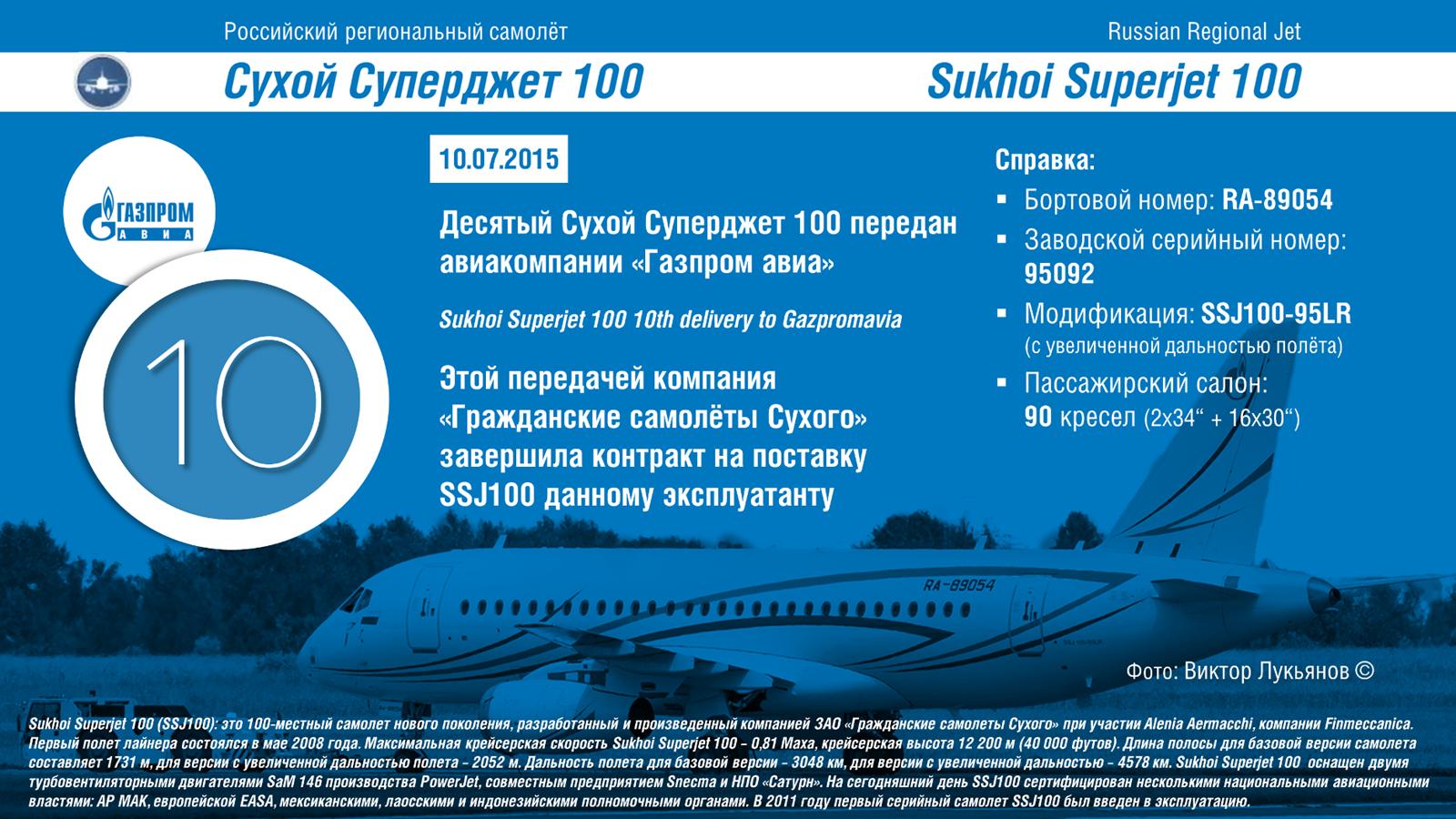 Sukhoi%20Superjet%20SSJ100%2010th%20Gazpromavia.png