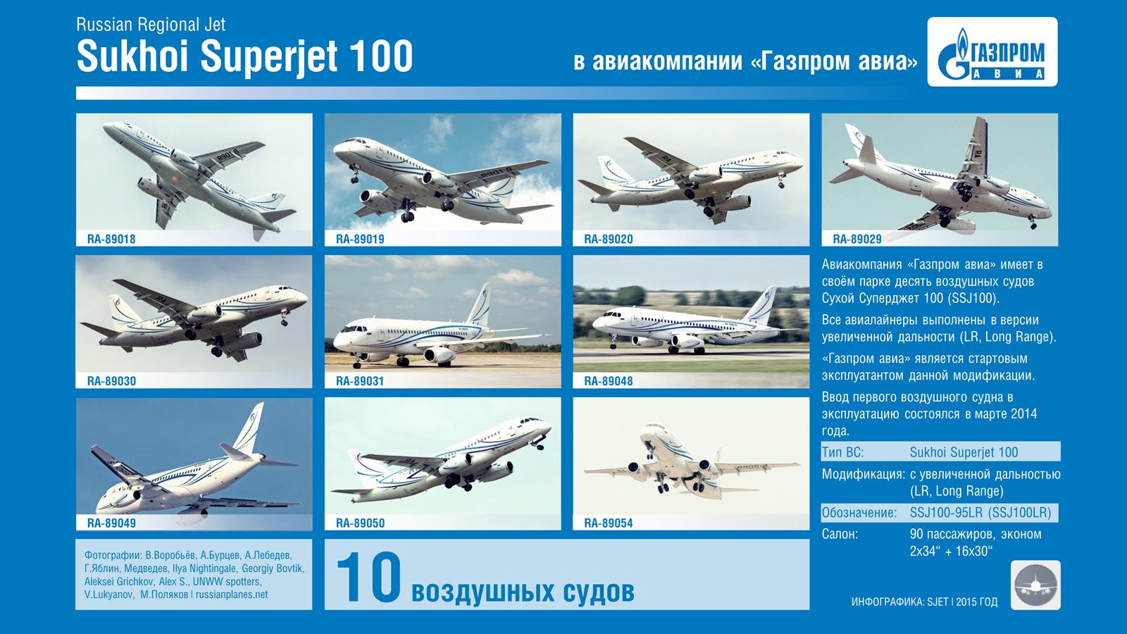 Sukhoi%20Superjet%20SSJ100%20Gazprom%20avia%20fleet.png