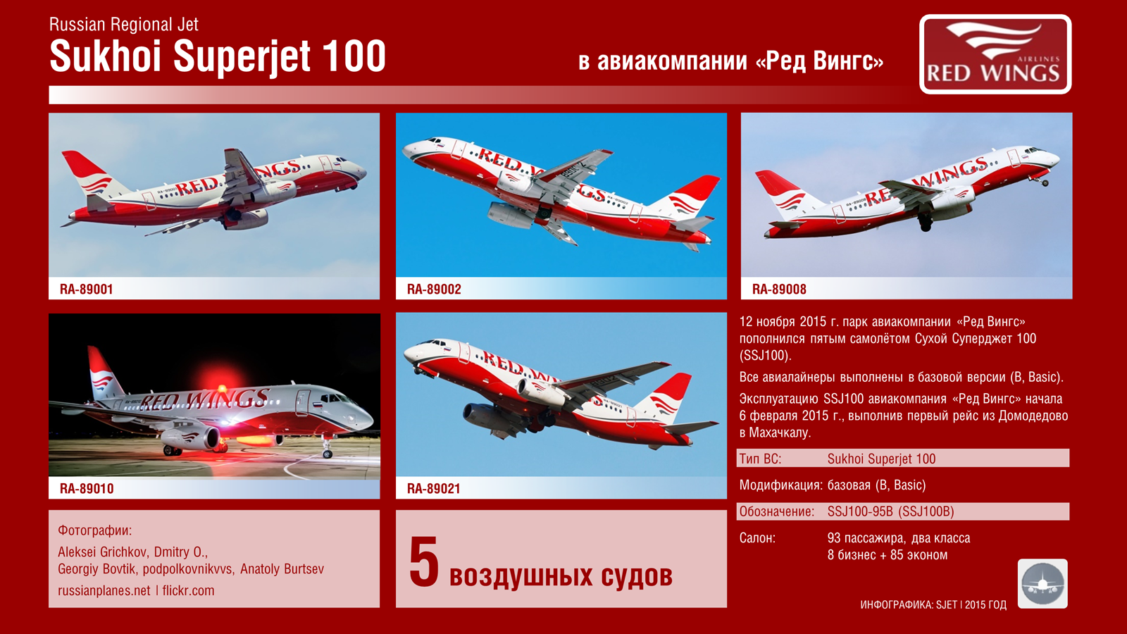 Sukhoi%20Superjet%20SSJ100%20RRJ95%20Red%20Wings%20Airlines.png