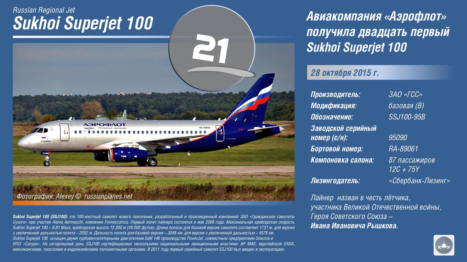 Sukhoi%20Superjet%20SSJ100%20RRJ95%20Aeroflot%20RA-89061.png