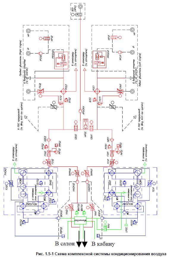Основу КСКВ составляет система