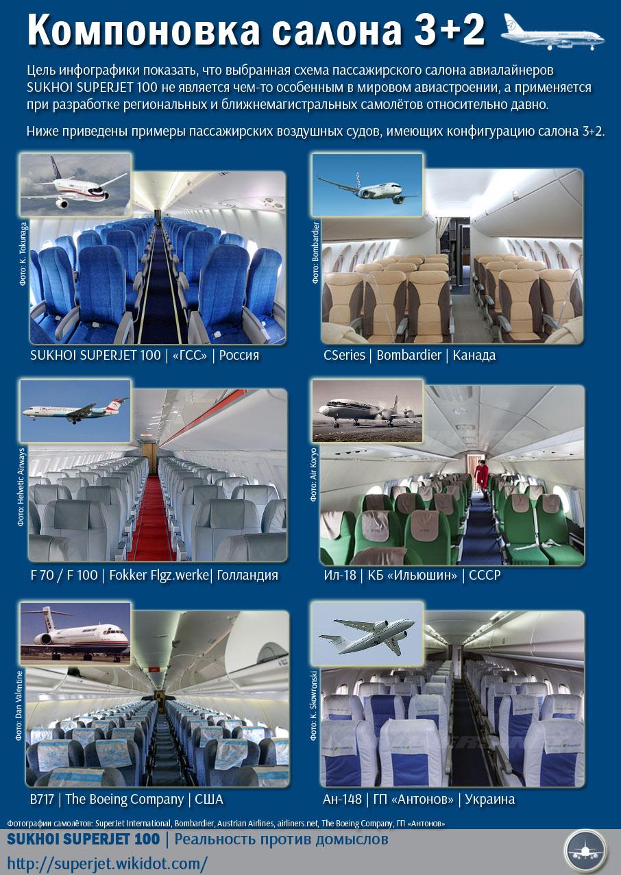 Infografika-Superjet-%20Cabin_3%2B2.jpg