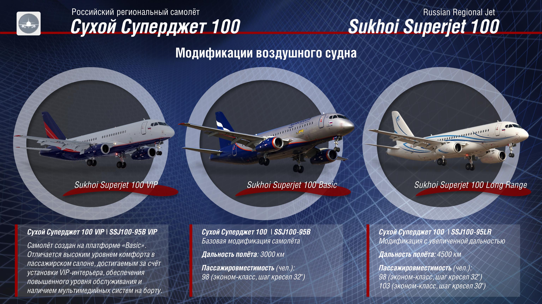 Sukhoi%20Superjet%20SSJ100%20russian%20regional%20airliner%20RRJ95%20%281%29.PNG