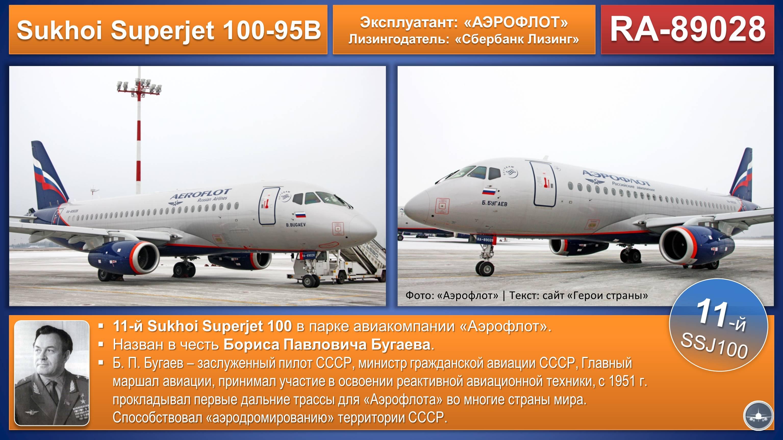 Sukhoi%20Superjet%20SSJ100%20Aeroflot%20%281%29.JPG