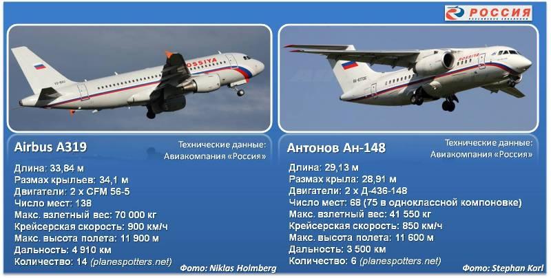 A319vsAn-148.jpg