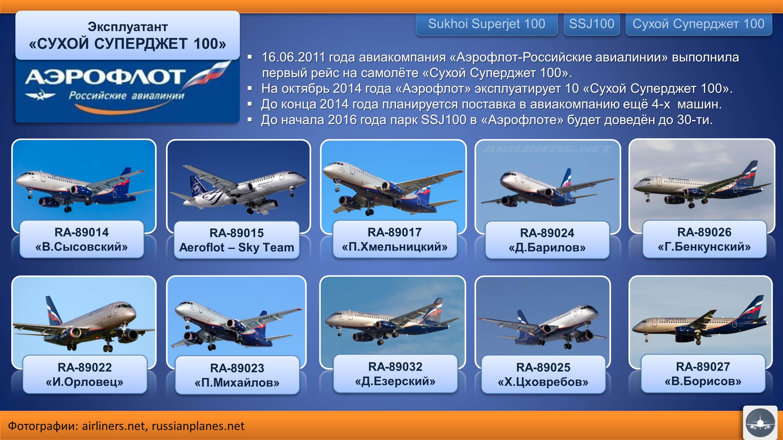 Sukhoi%20Superjet%20SSJ100%20Aeroflot.jpg
