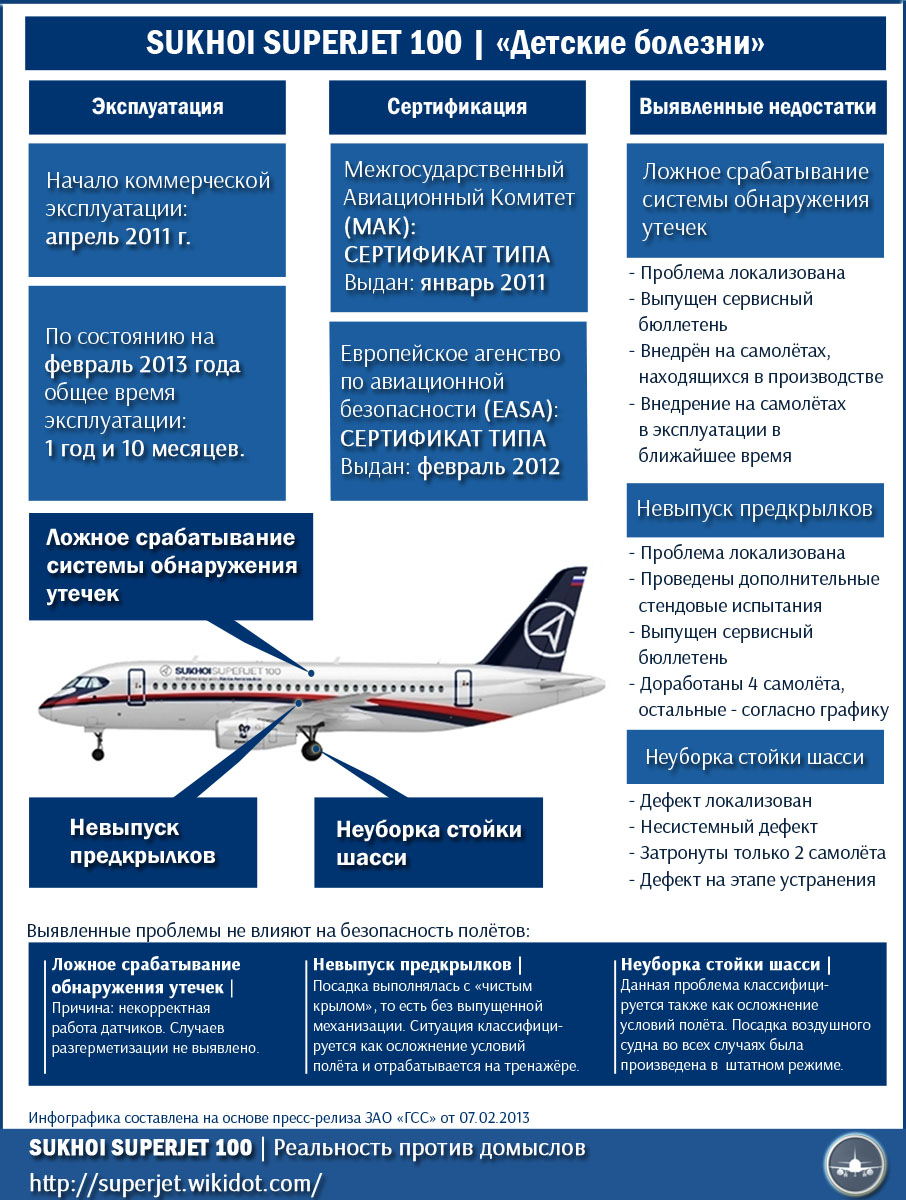 Superjet_Infografika_6.jpg